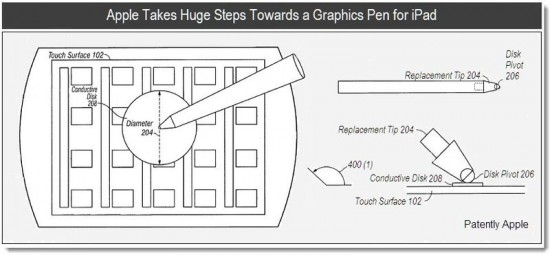 Apple Takes Huge Steps towards a Graphics Pen for iPad reported by the blog Patently Apple